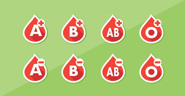 The different types of blood.